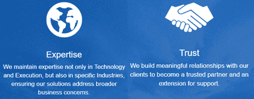 With every solution, we guarantee our clients experience the highest level of